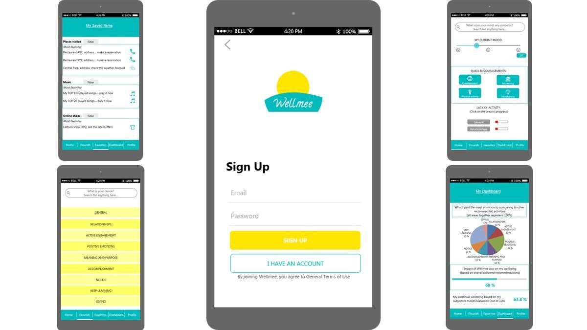 Wellmee Airdrop » Claim 340 free WLME tokens (~ $17)
