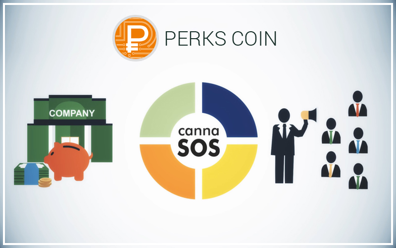PerksCoin Airdrop » Claim 1000 free PCT tokens (~ $10)