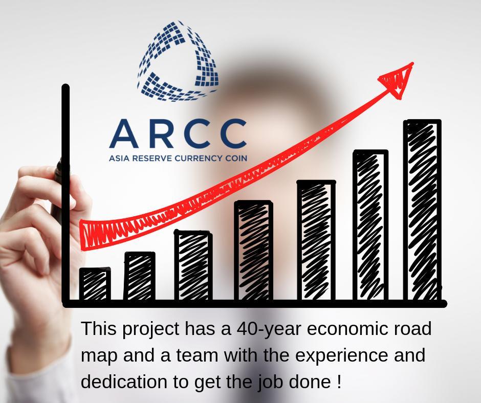 ARCC Airdrop » Claim 250 free ARCC tokens (~ $4 + ref)