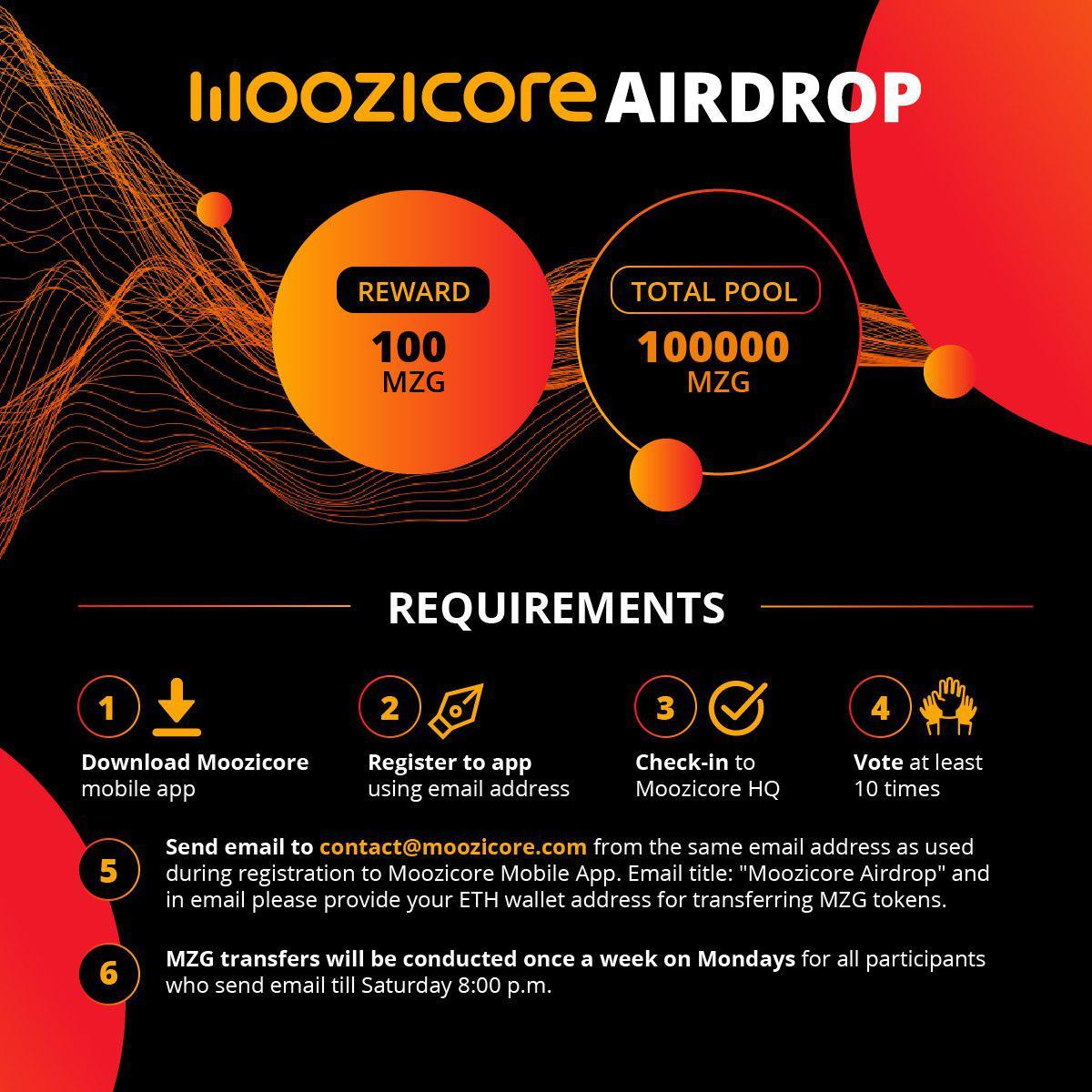 Moozicore Airdrop » Claim 100 free MZG tokens (~ $3.8)