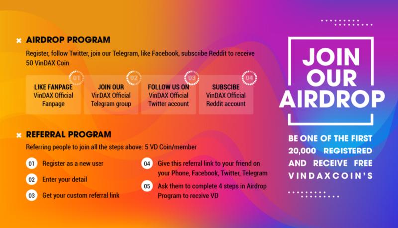 VinDAX Airdrop » Claim 50 free VD tokens (~ $50 + ref)